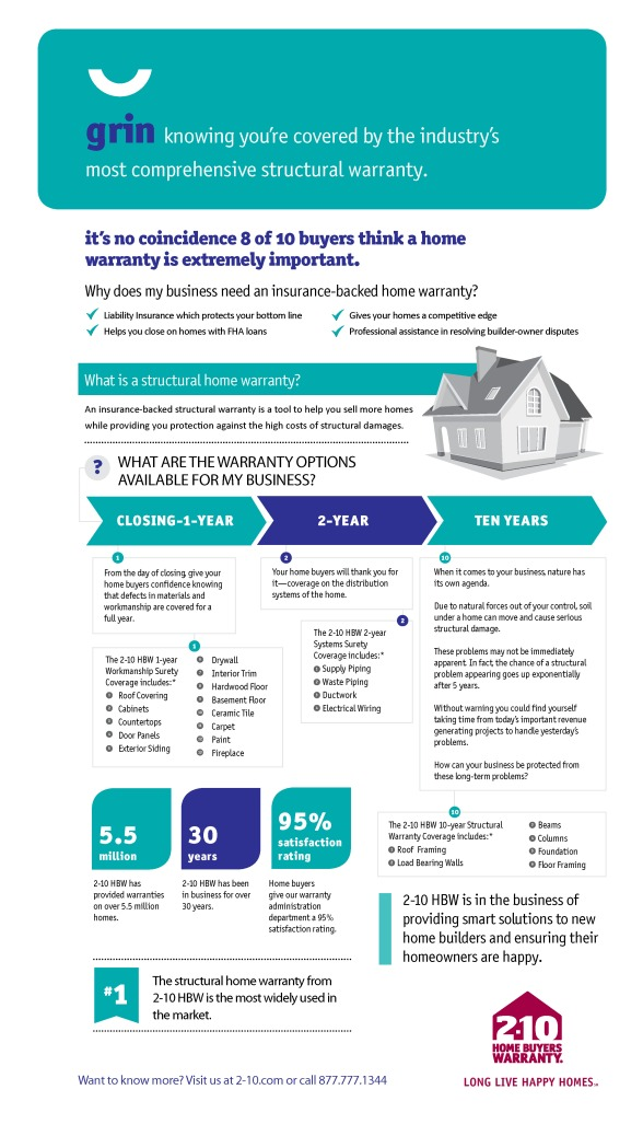 NH_Infographic_WarrantyDefined_1212